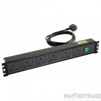 Horizontal PDUs For Wall Mount Cabinets