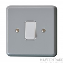 Danlers MOMSWM Momentary Switch