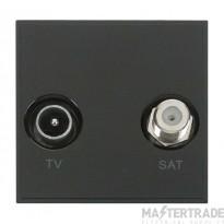 Click New Media MM425BK Diplexed TV and Satellite Module Black